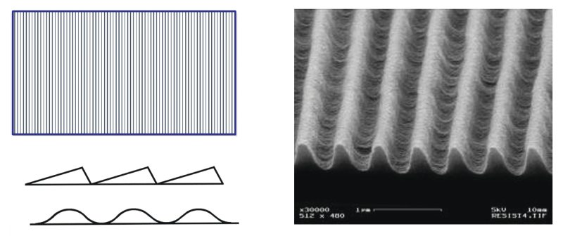 Depictions of top-down view of diffraction grating showing groove pattern and side view showing different groove profiles