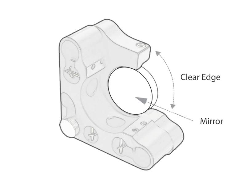 Optical Mirror Mount Guide