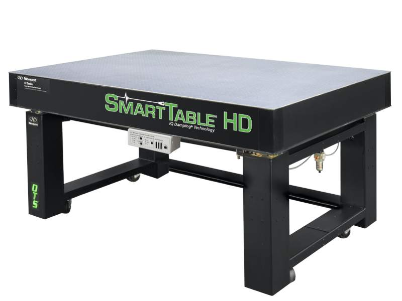 Top Performance Smarttable 174 Table Systems With Hybrid Damping