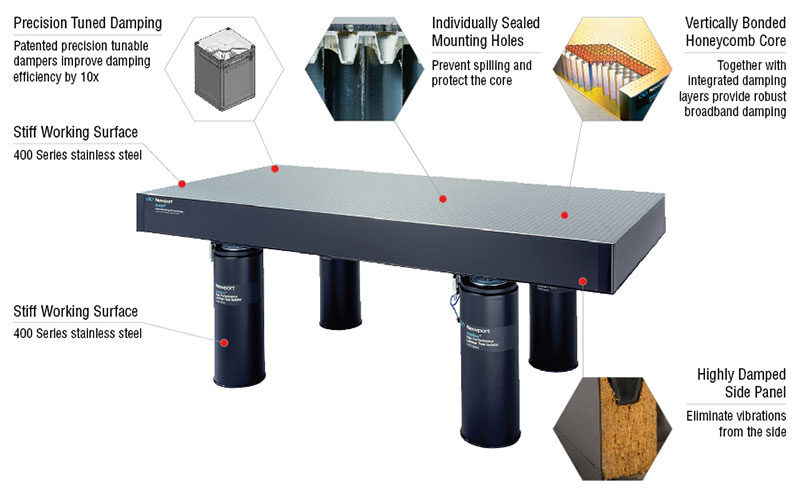 Optical Table wCallouts